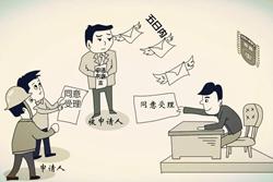焕廷案例|劳动争议